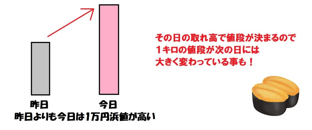 利用者:Ootahara